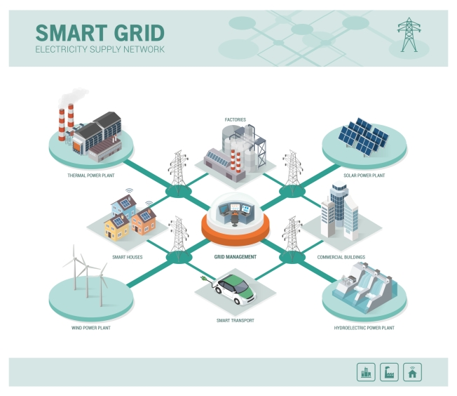 Podcast #46: The Post-Covid Future, Part 3: The Electrical Grid and Emergency Preparedness, with Shay Bahramirad